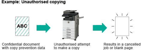 Sharp Document Control